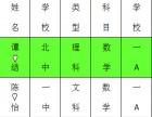 高考艺考生100天冲刺+中考高考文化科特别训练营