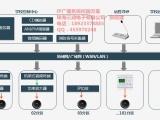 IP广播系统校园方案介绍 智慧校园