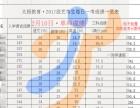 徐州太极艺考文化课培训学校