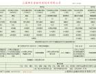 上海绵长国际期货运营总部招商加盟