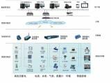 公共建筑能耗监测系统物联网建筑能耗监测系统