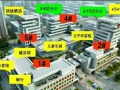滨海电商基地 34-281平门市 具体电话详谈