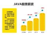 苏州java培训哪家强-软件开发是什么-地址-时间