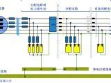 南昌BCDP1-B120电涌保护器价格