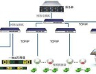 枣庄智能停车场管理系统/寻车系统 澳诺