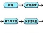 贵阳杨梅山泉桶装水、专业送水、招商加盟