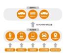 智慧执法:日华科技移动执法解决方案助力城市管理
