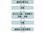 海曙代理记账 免费注册 代办社保 纳税申报等验资