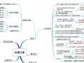 宜昌高中化学一对一补习班化学家教