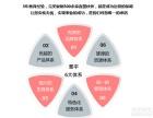 北京慧宇智业教育诚招加盟代理商
