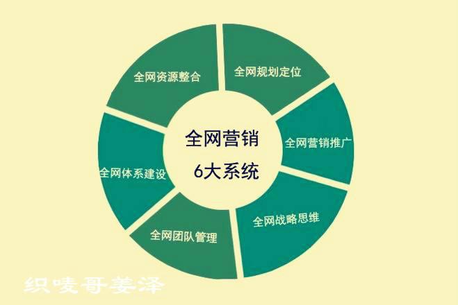 郑州网络公司哪家好