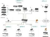 学校公共广播系统|酒店公共广播系统|商场