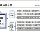 远程教育网让每个孩子都有机会享受中国最好的中小学教育