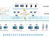 门诊分诊导引系统的发展终端播放机,商务服务
