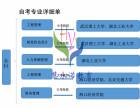 天津市文凭提升,慧永诺教育是您身边专业的学历提升欢迎随时拨