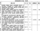 广东江门奥鹏网络教育(官方)