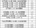大众捷达2013款 捷达 1.6 手动 豪华型 平时主要上下班代