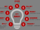 PPT培训,选助力东方-世界500强专业培训机构