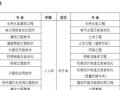 蔚县电大奥鹏远程教育中心 大连理工大学