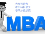 龍泉在職考研培訓 定向川大西財MBA 名師授課 上線率高