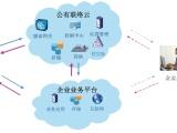 华云天下专注于北京云呼叫中心、托管呼叫中心市场开阔