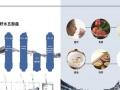 【银之源家用净水器】加盟官网/加盟费用/项目详情