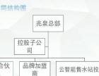 【四季芯泉】加盟/0加盟费用/项目详情