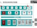 EBJ智能客服中心系统 软交换方案