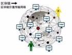 汇新云平台提供专业区块链金融系统开发解决方案