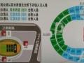 5月26日周杰伦天津演唱会看台680两连座1520元