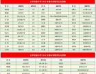 云南昆明高中录取,昆明高中排名,昆明私立高中择校,昆明民办高