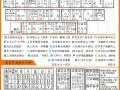 朝阳区国贸双井广渠门学电脑办公 包教会来山木培训