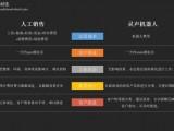 天津本地化智能外呼系统 外呼电话 纯本地化服务