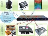 舞台设备ArtNet转化器 网络信号转D