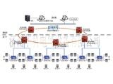 矿用井下人员定位管理系统