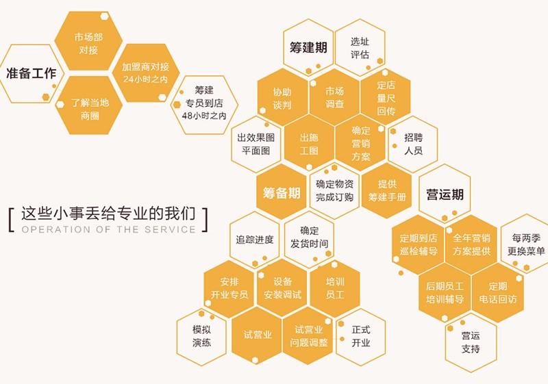 喜棠茶饮饮品加盟 多种店型 灵活经营-全球加盟网