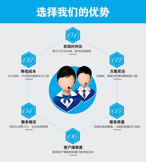 it外包企业网站源码_企业it外包xinysu (https://www.oilcn.net.cn/) 网站运营 第4张