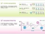 天津安装格力中央空调美的中央空调大金中央空调保好