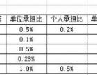 深圳四险,代缴社保,员工雇主责任险意外险