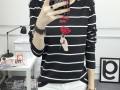 夜市摆地摊服装批发重庆厂家秋季女装长袖T恤衫批发韩版女装货源