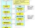 广西民族大学成人函授本专科报名--财务管理专业