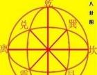 周易预测,风水看相,预测:财运,官运,事业,考学,婚姻,