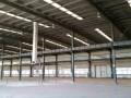 标准厂房招商网 北京周边高端经济开发区招商网