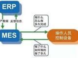 奇点智能丨浅析制造业ERP系统与MES具有哪些区别