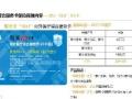 聚米10+1意外医疗综合服务卡2015版