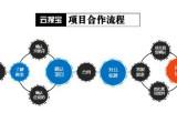 杭州整站优化公司:云搜宝4大招,一站式解决企业各类优化难题