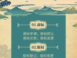 北京知空间版权变更代理