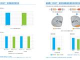 深圳抽脂手术质量可靠|保信亚太深圳自体丰胸技术服务更完善