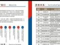 柳州哪家电脑培训较专业清华印象成人电脑培训速成班