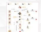 北京惠商供应商分销代理系统助力企业快速抢占市场